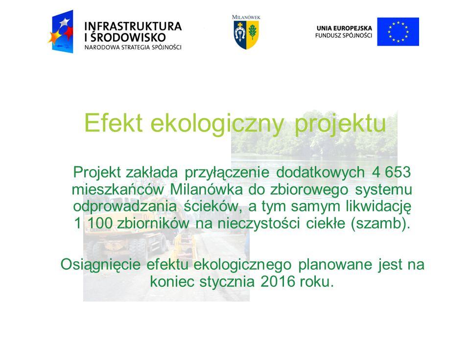 Efekt ekologiczny projektu Projekt zakłada przyłączenie dodatkowych 4 653 mieszkańców Milanówka do zbiorowego systemu odprowadzania ścieków, a tym samym likwidację 1 100 zbiorników na nieczystości ciekłe (szamb).