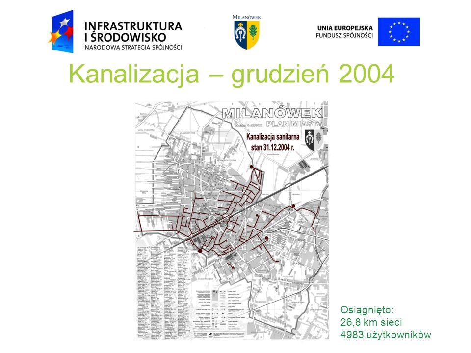 Kanalizacja – grudzień 2004 Osiągnięto: 26,8 km sieci 4983 użytkowników