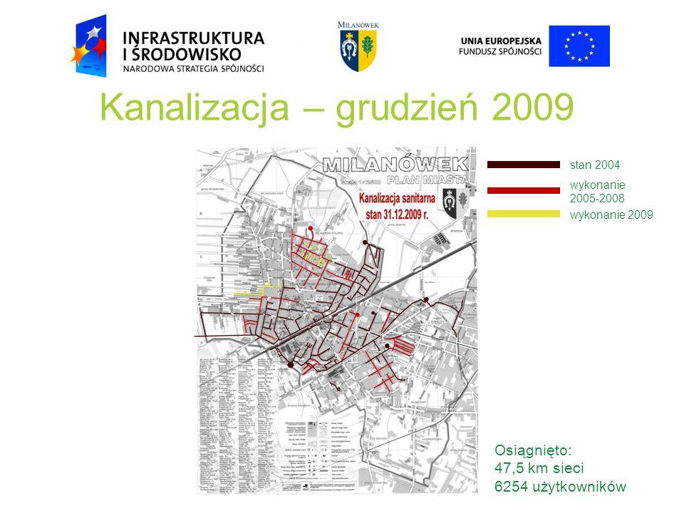 Kanalizacja – grudzień 2009 Osiągnięto: 47,5 km sieci 6254 użytkowników stan 2004 wykonanie 2005-2008 wykonanie 2009