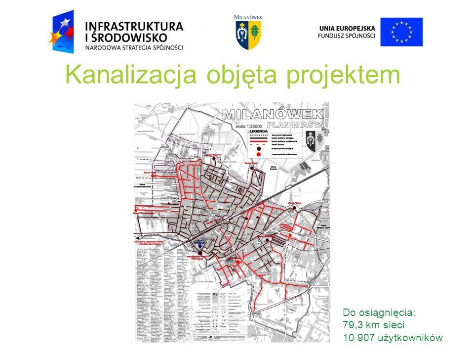 Kanalizacja objęta projektem Do osiągnięcia: 79,3 km sieci 10 907 użytkowników