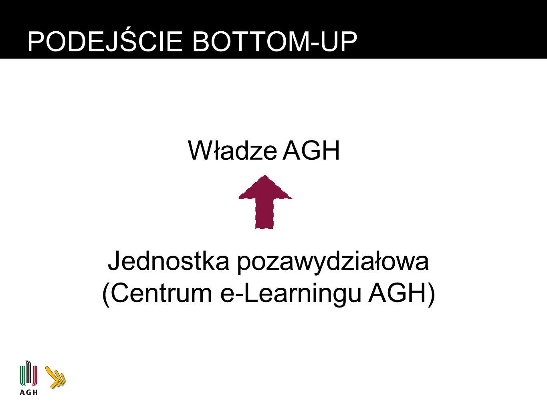 Władze AGH Jednostka pozawydziałowa (Centrum e-Learningu AGH) PODEJŚCIE BOTTOM-UP