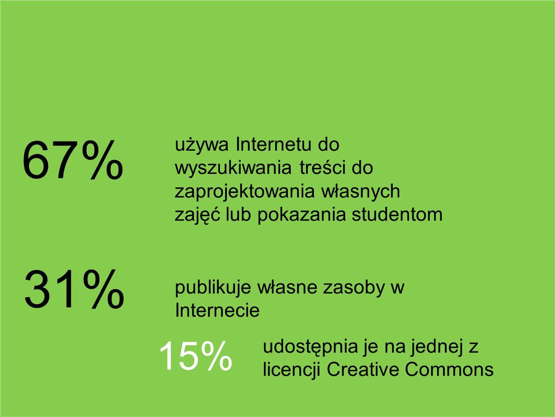 67% 31% 15% używa Internetu do wyszukiwania treści do zaprojektowania własnych zajęć lub pokazania studentom publikuje własne zasoby w Internecie udos