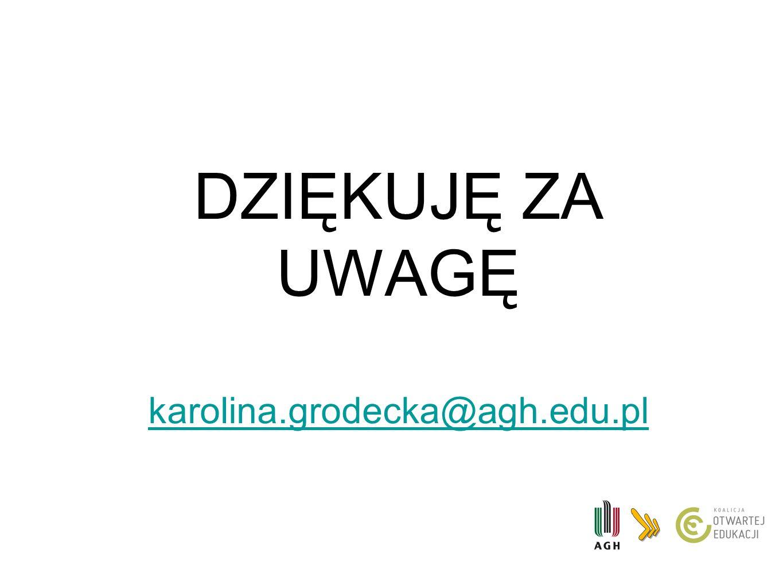 DZIĘKUJĘ ZA UWAGĘ karolina.grodecka@agh.edu.pl karolina.grodecka@agh.edu.pl