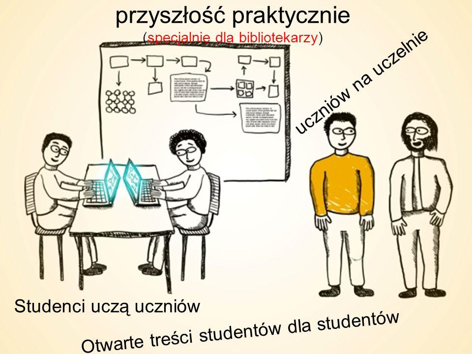 przyszłość praktycznie (specjalnie dla bibliotekarzy) uczniów na uczelnie Studenci uczą uczniów Otwarte treści studentów dla studentów