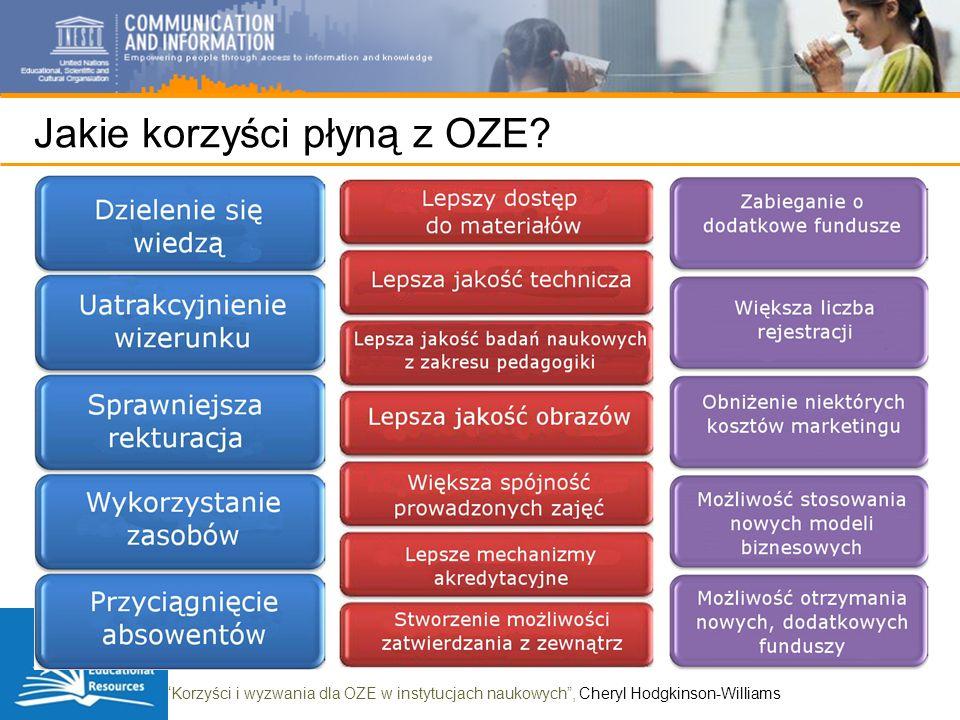 Jakie korzyści płyną z OZE.