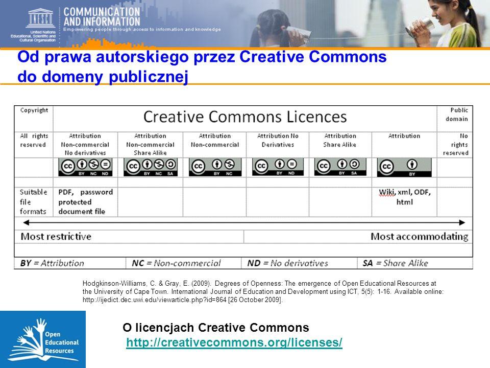 Od prawa autorskiego przez Creative Commons do domeny publicznej Hodgkinson-Williams, C.