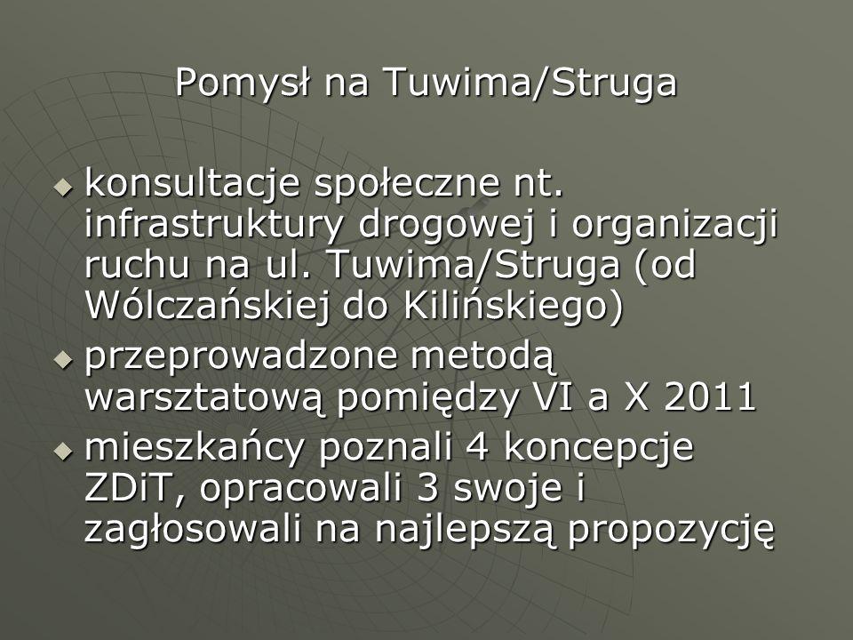 Pomysł na Tuwima/Struga konsultacje społeczne nt. infrastruktury drogowej i organizacji ruchu na ul. Tuwima/Struga (od Wólczańskiej do Kilińskiego) ko