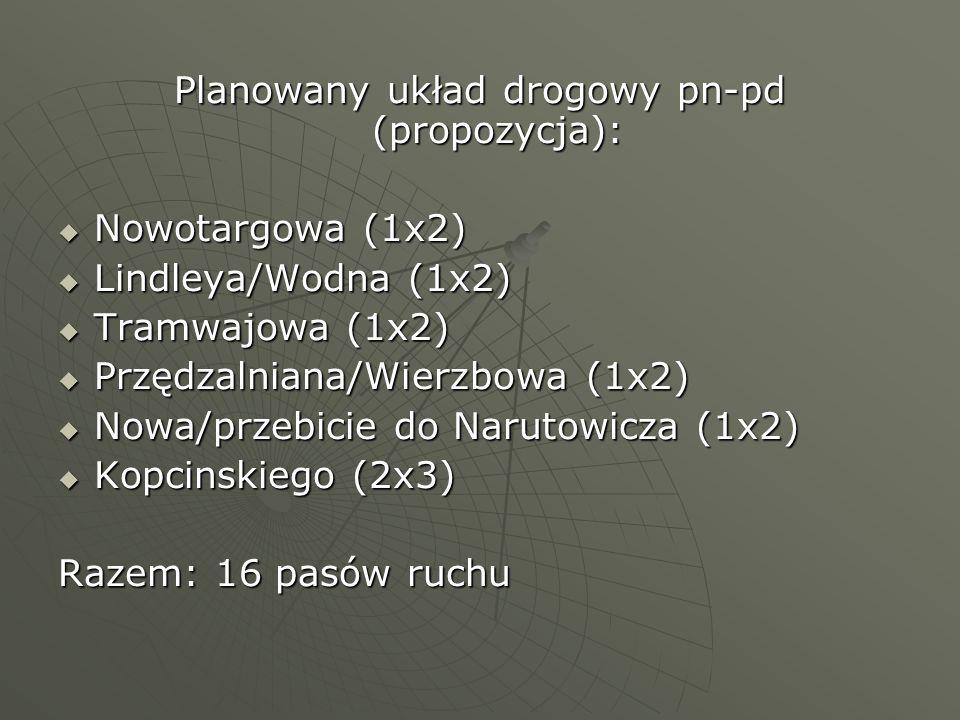 Planowany układ drogowy pn-pd (propozycja): Nowotargowa (1x2) Nowotargowa (1x2) Lindleya/Wodna (1x2) Lindleya/Wodna (1x2) Tramwajowa (1x2) Tramwajowa