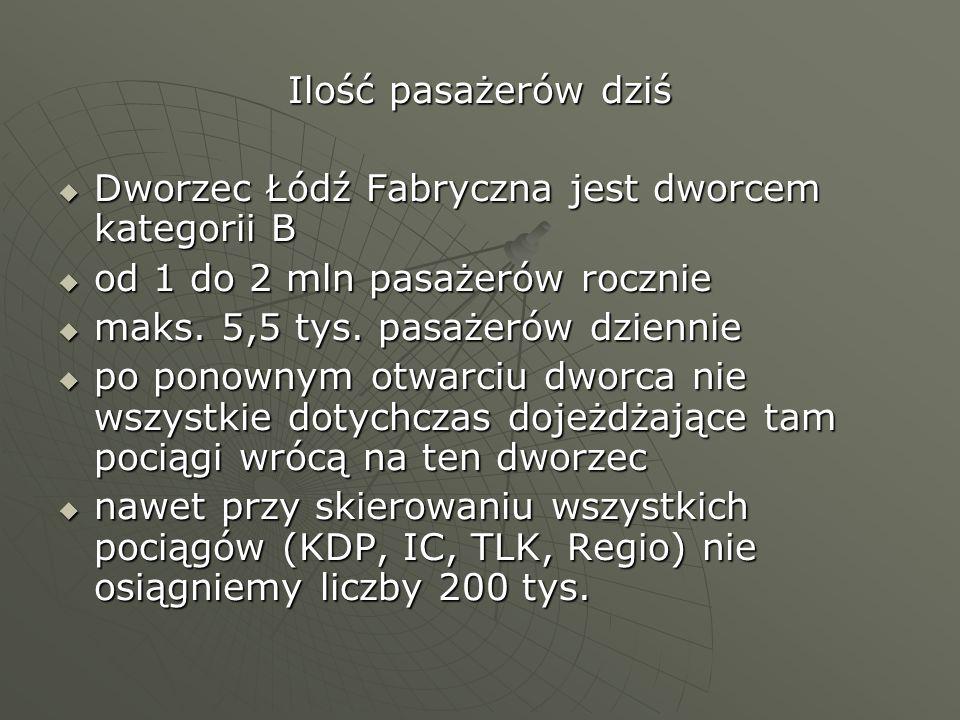 Ilość pasażerów dziś Dworzec Łódź Fabryczna jest dworcem kategorii B Dworzec Łódź Fabryczna jest dworcem kategorii B od 1 do 2 mln pasażerów rocznie o