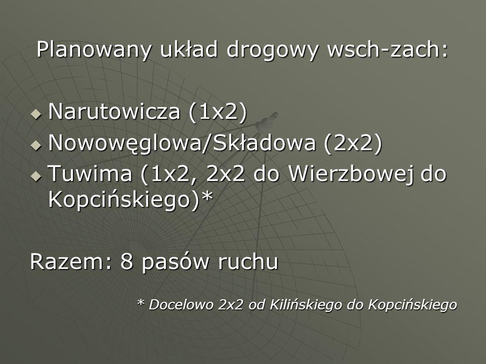 Planowany układ drogowy wsch-zach: Narutowicza (1x2) Narutowicza (1x2) Nowowęglowa/Składowa (2x2) Nowowęglowa/Składowa (2x2) Tuwima (1x2, 2x2 do Wierz