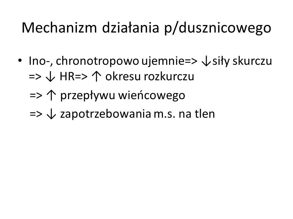 Mechanizm działania p/dusznicowego Ino-, chronotropowo ujemnie=> siły skurczu => HR=> okresu rozkurczu => przepływu wieńcowego => zapotrzebowania m.s.