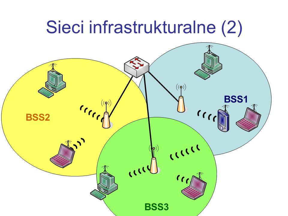 BSS1 Sieci infrastrukturalne (2) BSS2 BSS3