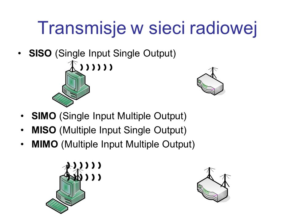 Transmisje w sieci radiowej SISO (Single Input Single Output) SIMO (Single Input Multiple Output) MISO (Multiple Input Single Output) MIMO (Multiple Input Multiple Output)
