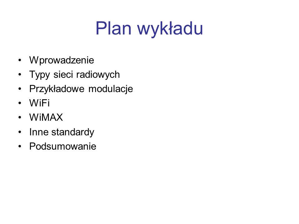 Plan wykładu Wprowadzenie Typy sieci radiowych Przykładowe modulacje WiFi WiMAX Inne standardy Podsumowanie
