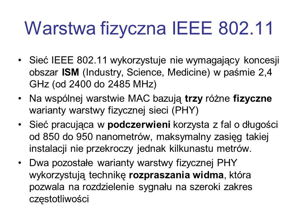 Warstwa fizyczna IEEE 802.11 Sieć IEEE 802.11 wykorzystuje nie wymagający koncesji obszar ISM (Industry, Science, Medicine) w paśmie 2,4 GHz (od 2400