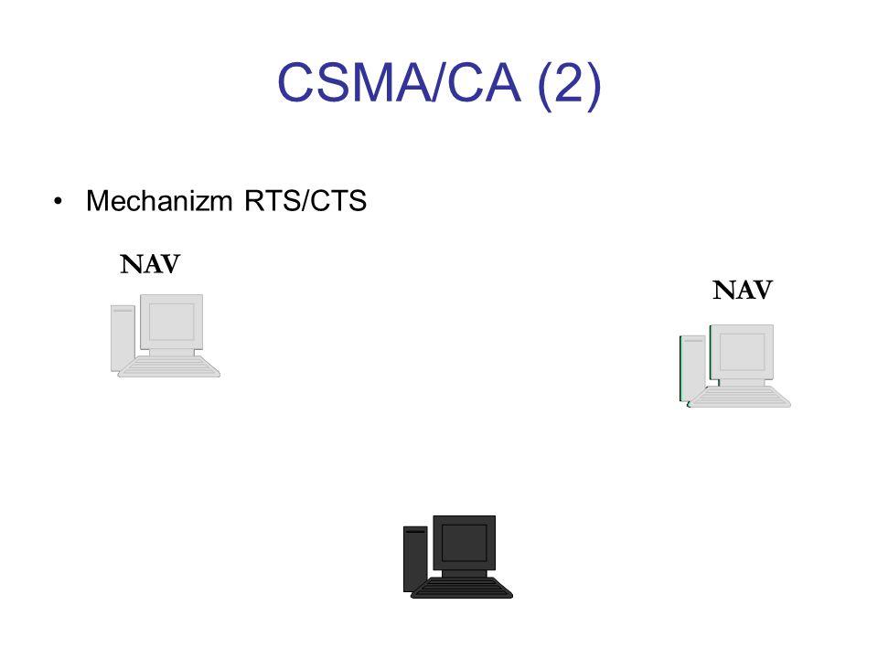 CSMA/CA (2) Mechanizm RTS/CTS NAV CTS RTS ACK CTS DATA ACK NAV CTS RTS ACK CTS DATA ACK