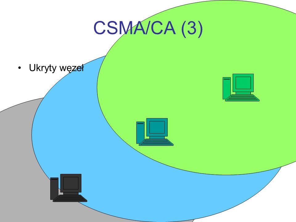 CSMA/CA (3) Ukryty węzeł CTS RTS CTS