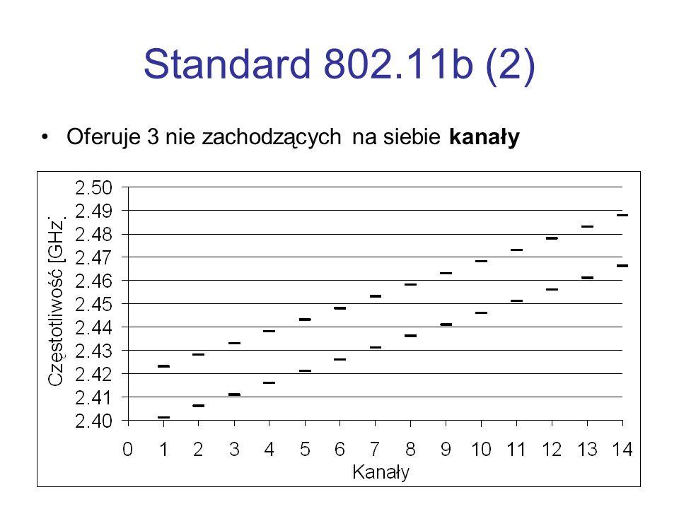 Standard 802.11b (2) Oferuje 3 nie zachodzących na siebie kanały