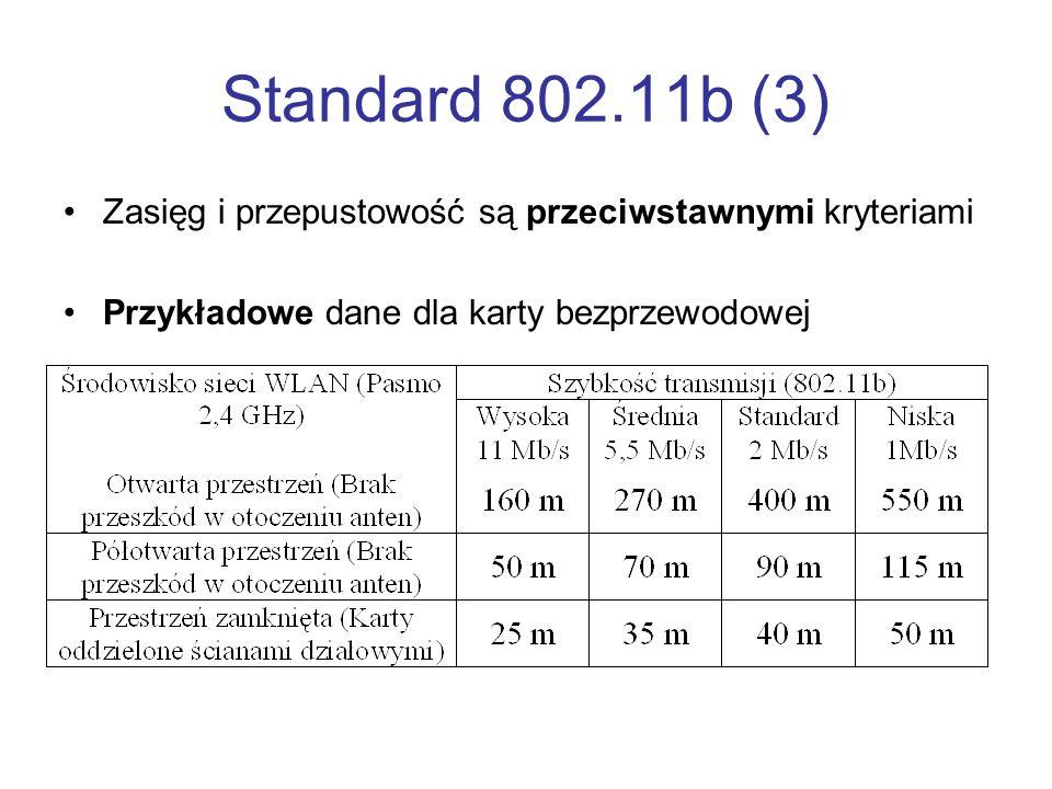 Standard 802.11b (3) Zasięg i przepustowość są przeciwstawnymi kryteriami Przykładowe dane dla karty bezprzewodowej