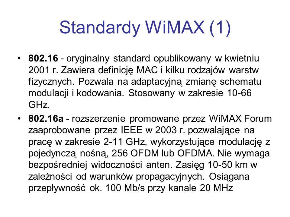 Standardy WiMAX (1) 802.16 - oryginalny standard opublikowany w kwietniu 2001 r. Zawiera definicję MAC i kilku rodzajów warstw fizycznych. Pozwala na