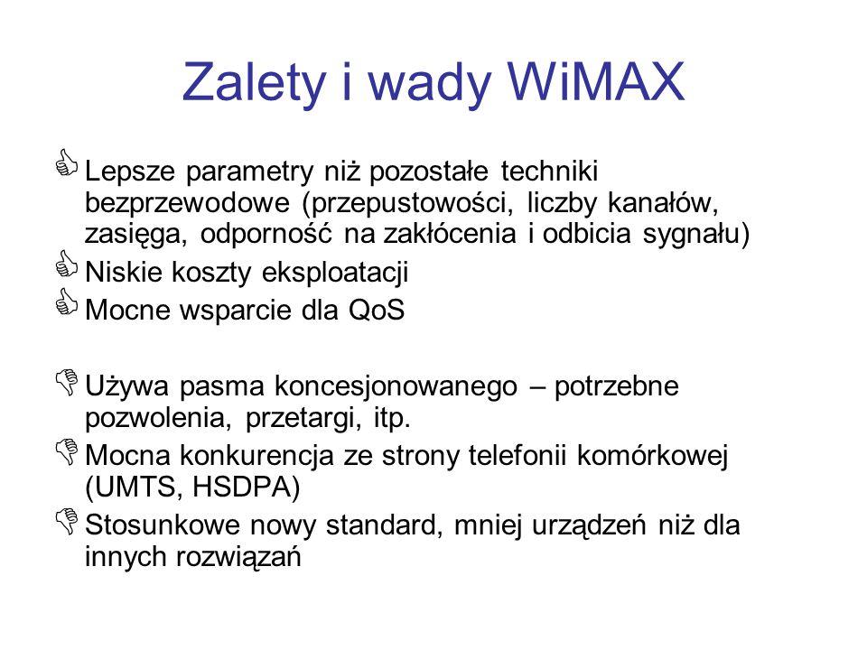 Zalety i wady WiMAX Lepsze parametry niż pozostałe techniki bezprzewodowe (przepustowości, liczby kanałów, zasięga, odporność na zakłócenia i odbicia