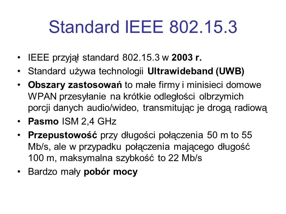 Standard IEEE 802.15.3 IEEE przyjął standard 802.15.3 w 2003 r. Standard używa technologii Ultrawideband (UWB) Obszary zastosowań to małe firmy i mini