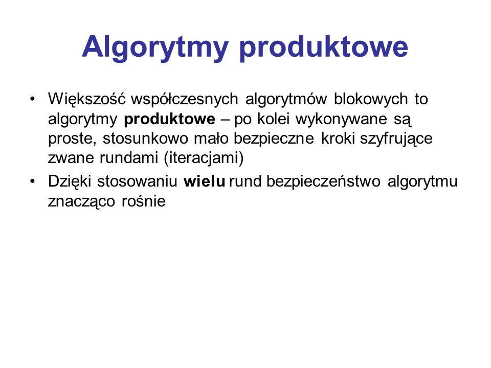 Algorytmy produktowe Większość współczesnych algorytmów blokowych to algorytmy produktowe – po kolei wykonywane są proste, stosunkowo mało bezpieczne