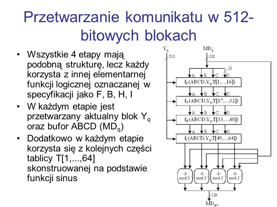 Przetwarzanie komunikatu w 512- bitowych blokach Wszystkie 4 etapy mają podobną strukturę, lecz każdy korzysta z innej elementarnej funkcji logicznej