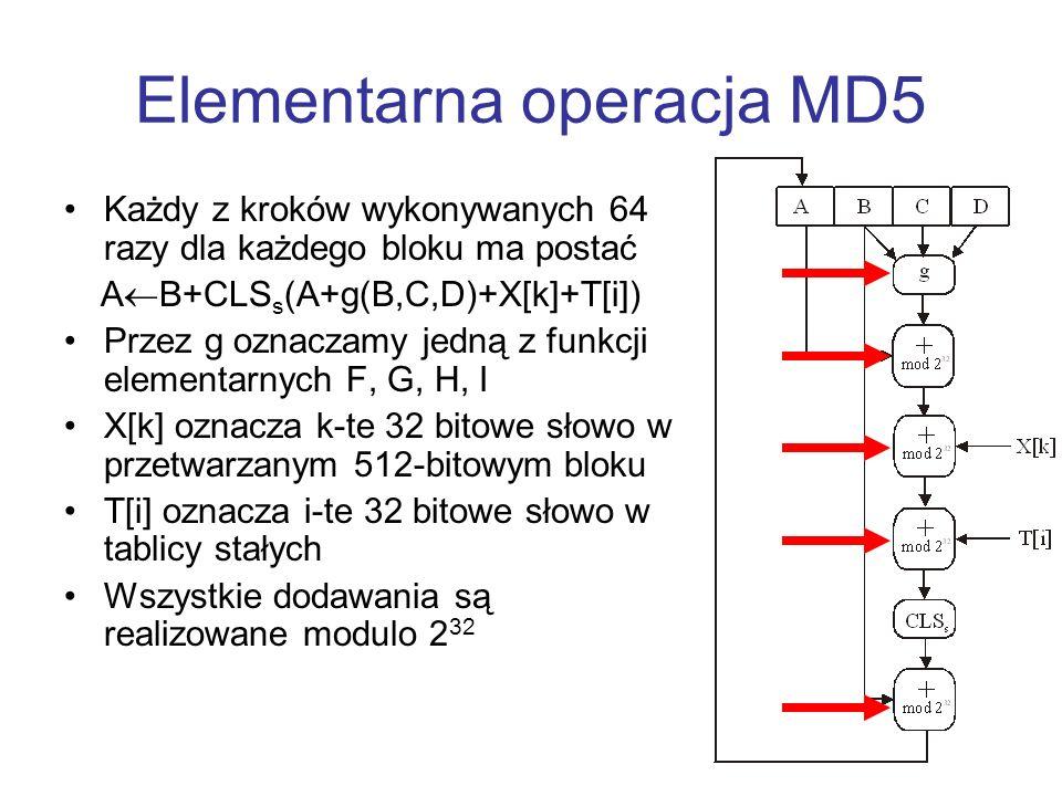 Elementarna operacja MD5 Każdy z kroków wykonywanych 64 razy dla każdego bloku ma postać A B+CLS s (A+g(B,C,D)+X[k]+T[i]) Przez g oznaczamy jedną z fu