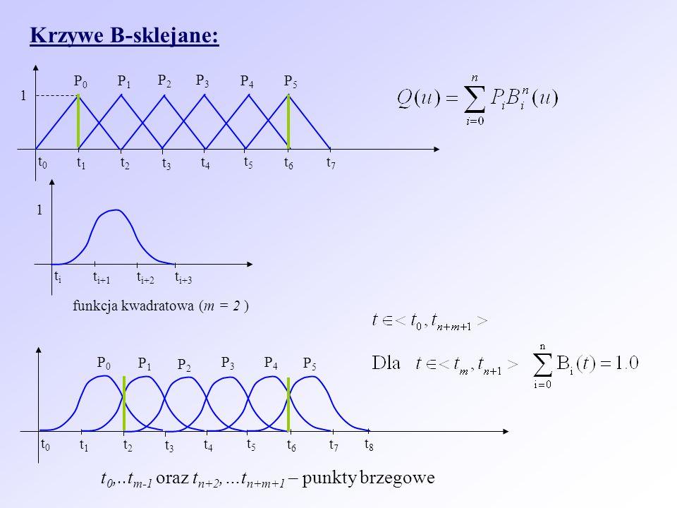Krzywe B-sklejane: funkcja kwadratowa (m = 2 ) titi t i+1 t i+2 1 t0t0 t1t1 t2t2 1 t3t3 t4t4 t5t5 t6t6 t7t7 P0P0 P1P1 P2P2 P3P3 P4P4 P5P5 t i+3 t0t0 t