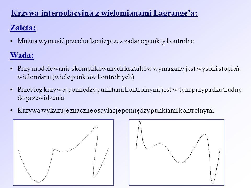 Krzywa interpolacyjna z wielomianami Lagrangea: Zaleta: Można wymusić przechodzenie przez zadane punkty kontrolne Wada: Przy modelowaniu skomplikowany
