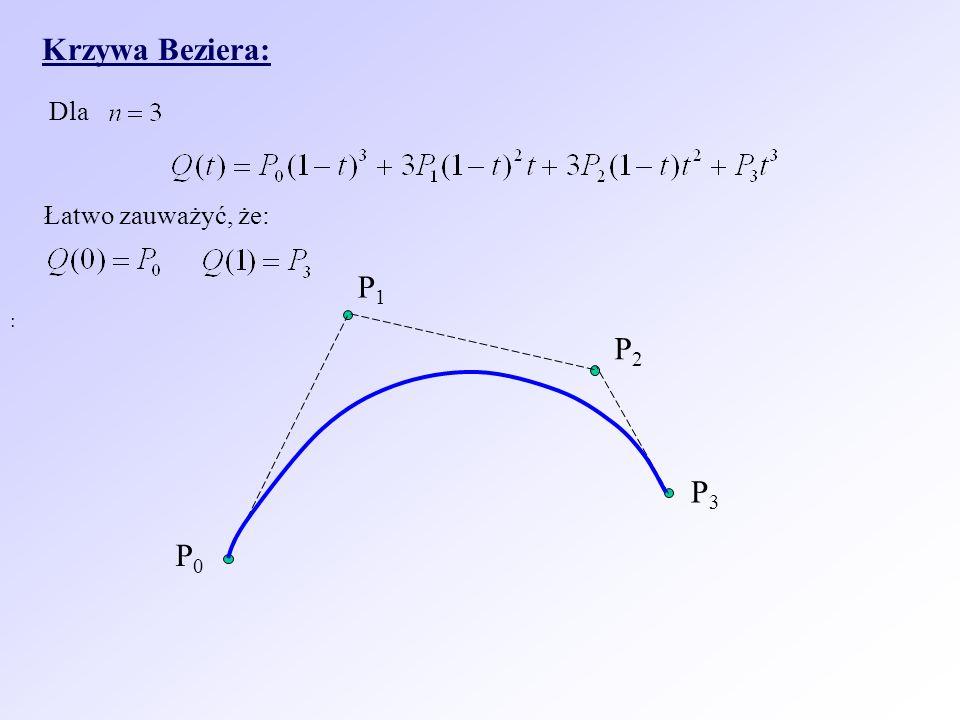 Krzywa Beziera: Dla : Łatwo zauważyć, że: P0P0 P1P1 P2P2 P3P3