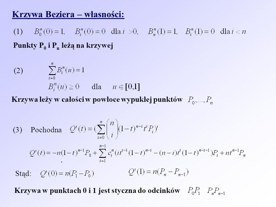 Krzywa Beziera – własności: (1) Punkty P 0 i P n leżą na krzywej (3) dla Krzywa leży w całości w powłoce wypukłej punktów. Pochodna Stąd: Krzywa w pun