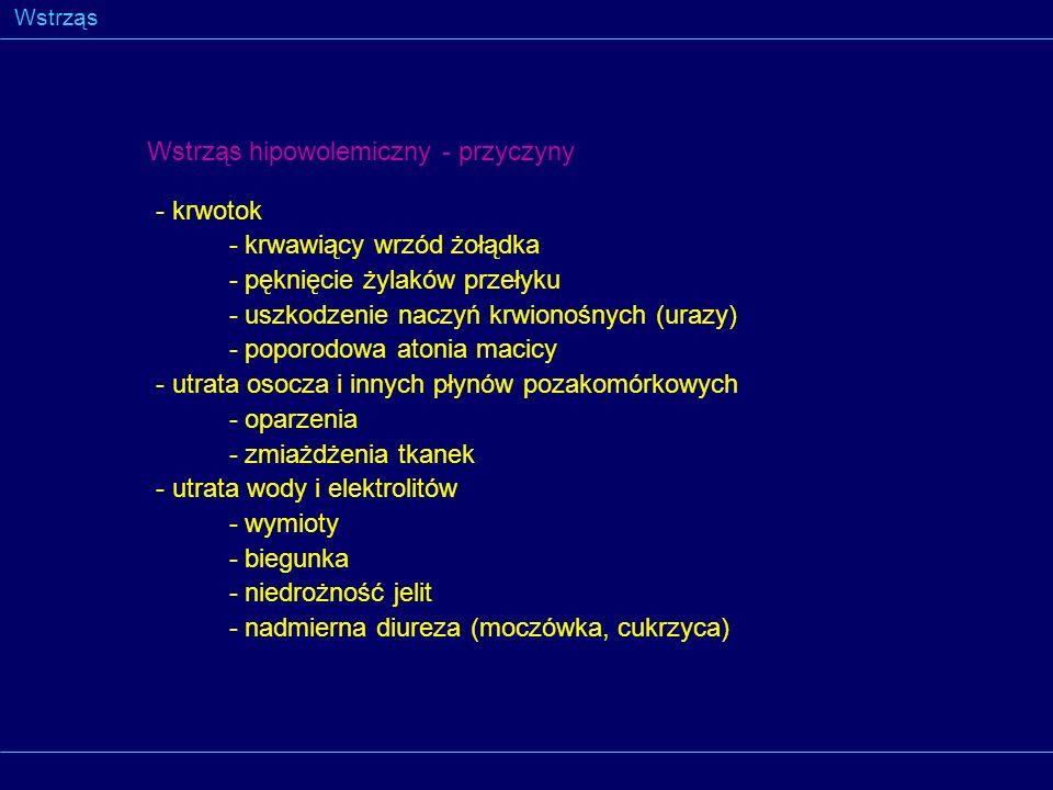 Wstrząs - krwotok - krwawiący wrzód żołądka - pęknięcie żylaków przełyku - uszkodzenie naczyń krwionośnych (urazy) - poporodowa atonia macicy - utrata