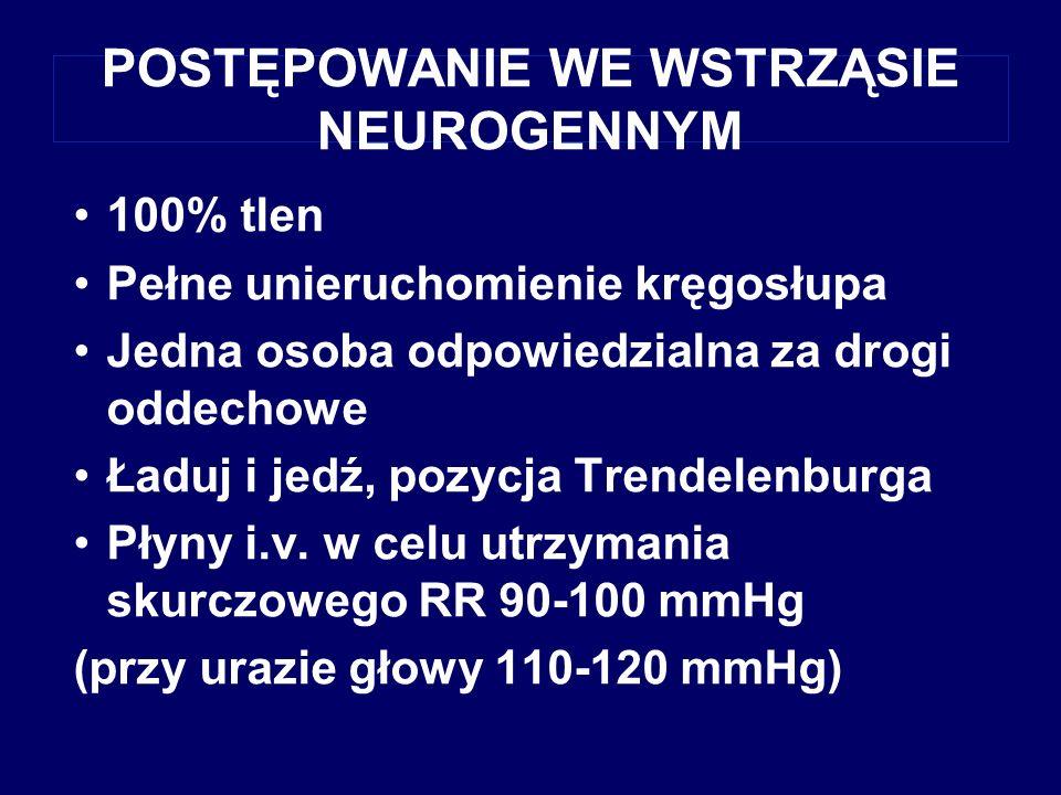 POSTĘPOWANIE WE WSTRZĄSIE NEUROGENNYM 100% tlen Pełne unieruchomienie kręgosłupa Jedna osoba odpowiedzialna za drogi oddechowe Ładuj i jedź, pozycja T