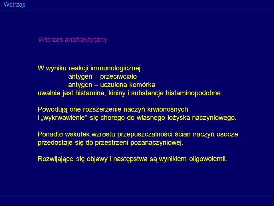 Wstrząs Wstrząs anafilaktyczny W wyniku reakcji immunologicznej antygen – przeciwciało antygen – uczulona komórka uwalnia jest histamina, kininy i sub