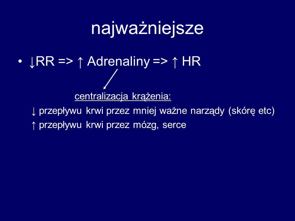najważniejsze RR => Adrenaliny => HR centralizacja krążenia: przepływu krwi przez mniej ważne narządy (skórę etc) przepływu krwi przez mózg, serce