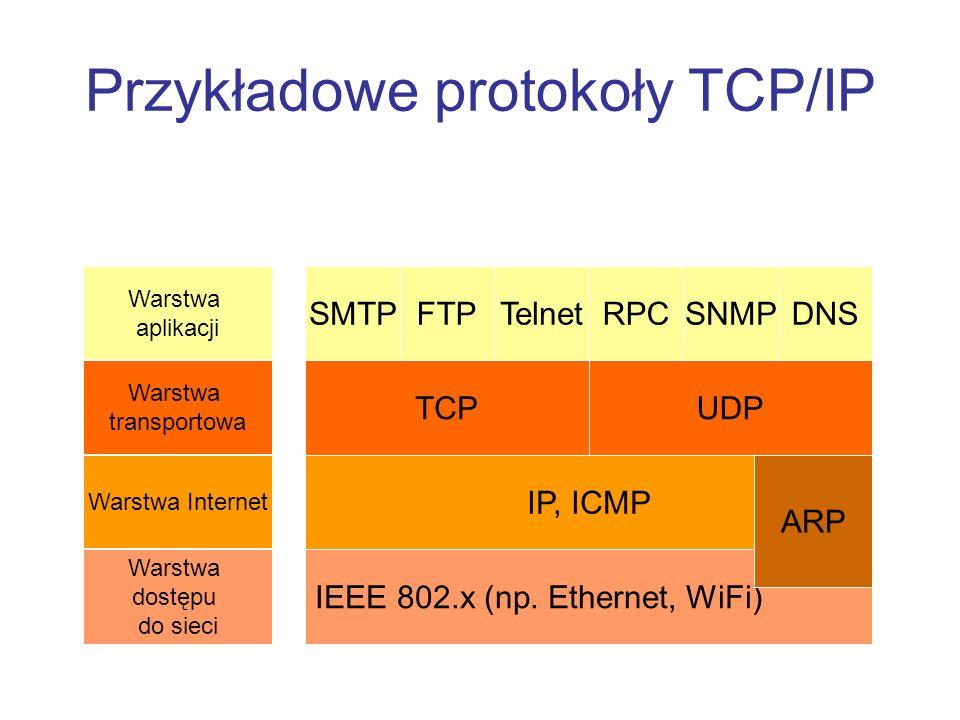 Przykładowe protokoły TCP/IP Warstwa aplikacji Warstwa transportowa Warstwa Internet Warstwa dostępu do sieci IEEE 802.x (np. Ethernet, WiFi) IP, ICMP