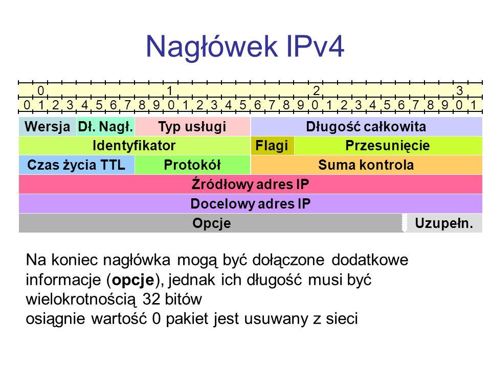 Nagłówek IPv4 0 1 2 3 0 1 2 3 4 5 6 7 8 9 0 1 2 3 4 5 6 7 8 9 0 1 2 3 4 5 6 7 8 9 0 1 WersjaDł. Nagł.Typ usługiDługość całkowita IdentyfikatorFlagiPrz