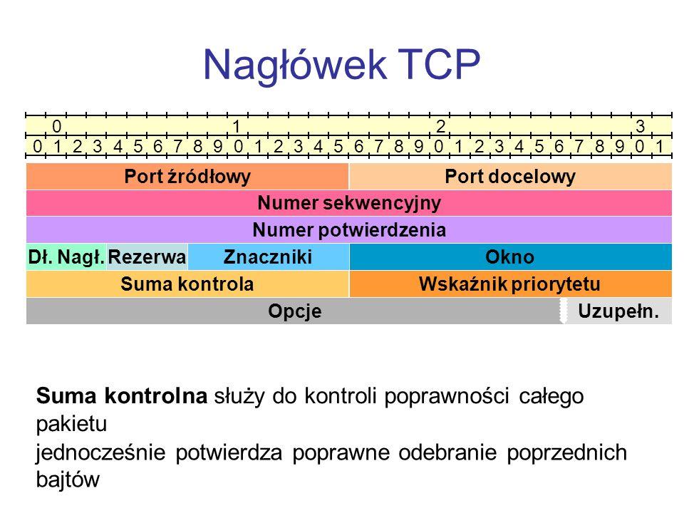 Nagłówek TCP 0 1 2 3 0 1 2 3 4 5 6 7 8 9 0 1 2 3 4 5 6 7 8 9 0 1 2 3 4 5 6 7 8 9 0 1 Port źródłowy RezerwaOkno Suma kontrola Numer sekwencyjny OpcjeUz