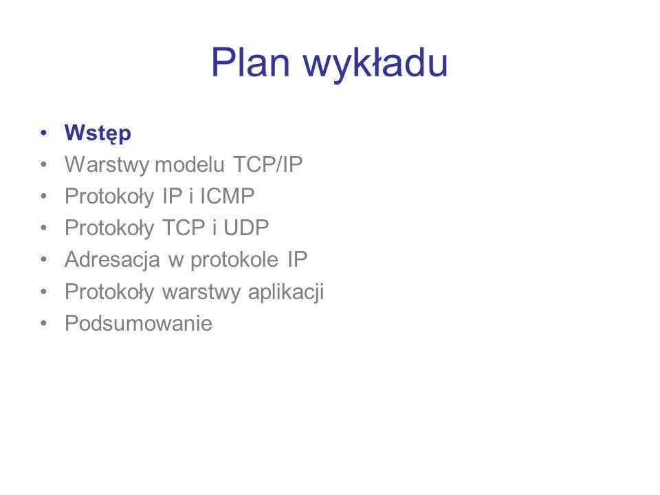 Plan wykładu Wstęp Warstwy modelu TCP/IP Protokoły IP i ICMP Protokoły TCP i UDP Adresacja w protokole IP Protokoły warstwy aplikacji Podsumowanie