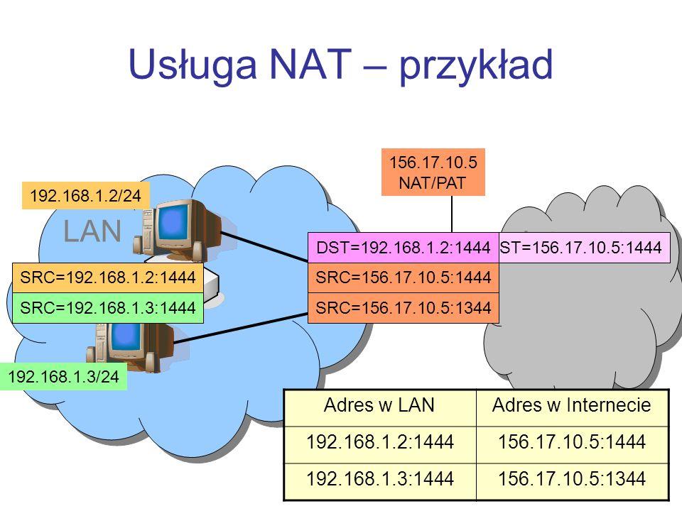 LAN Internet Usługa NAT – przykład Adres w LANAdres w Internecie 192.168.1.2:1444156.17.10.5:1444 192.168.1.3:1444156.17.10.5:1344 192.168.1.3/24 192.