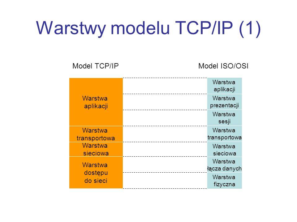 Warstwy modelu TCP/IP (1) Warstwa prezentacji Warstwa aplikacji Warstwa sesji Warstwa transportowa Warstwa sieciowa Warstwa łącza danych Warstwa fizyc