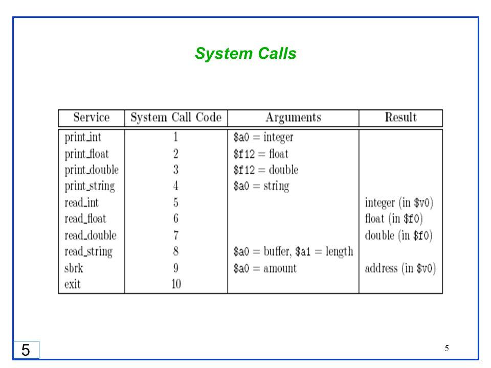 5 5 System Calls