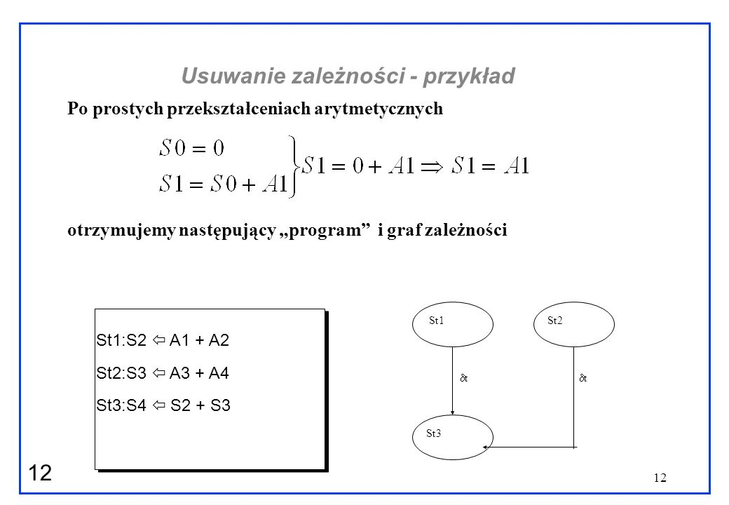 12 Usuwanie zależności - przykład Po prostych przekształceniach arytmetycznych otrzymujemy następujący program i graf zależności St1:S2 A1 + A2 St2:S3