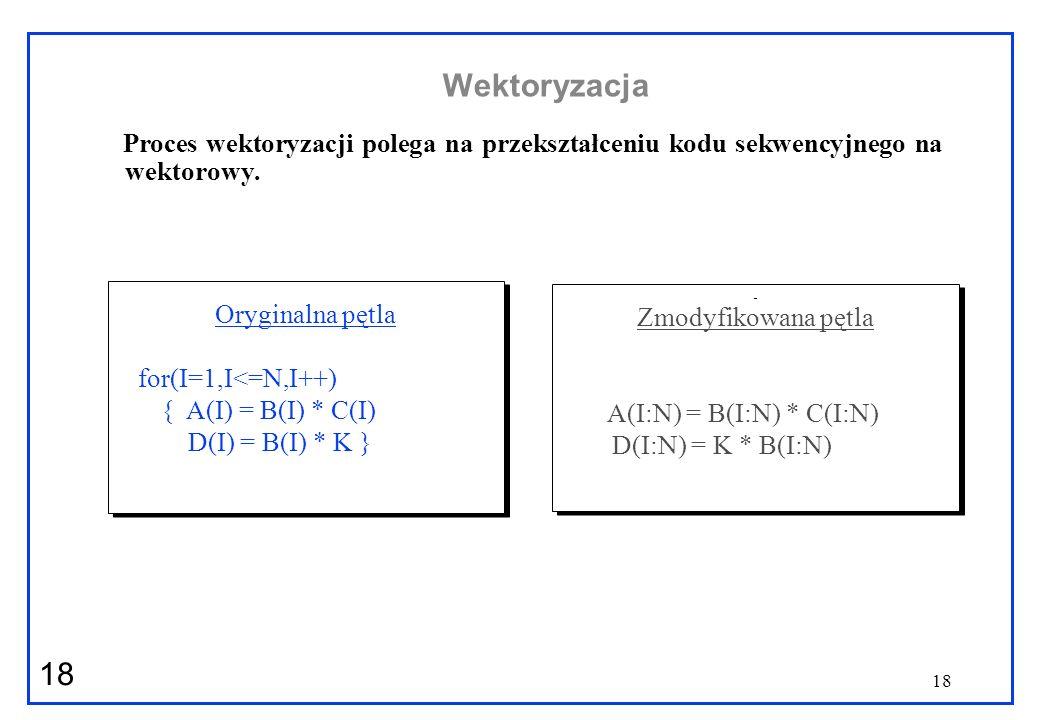 18 Wektoryzacja Proces wektoryzacji polega na przekształceniu kodu sekwencyjnego na wektorowy. Oryginalna pętla for(I=1,I<=N,I++) { A(I) = B(I) * C(I)