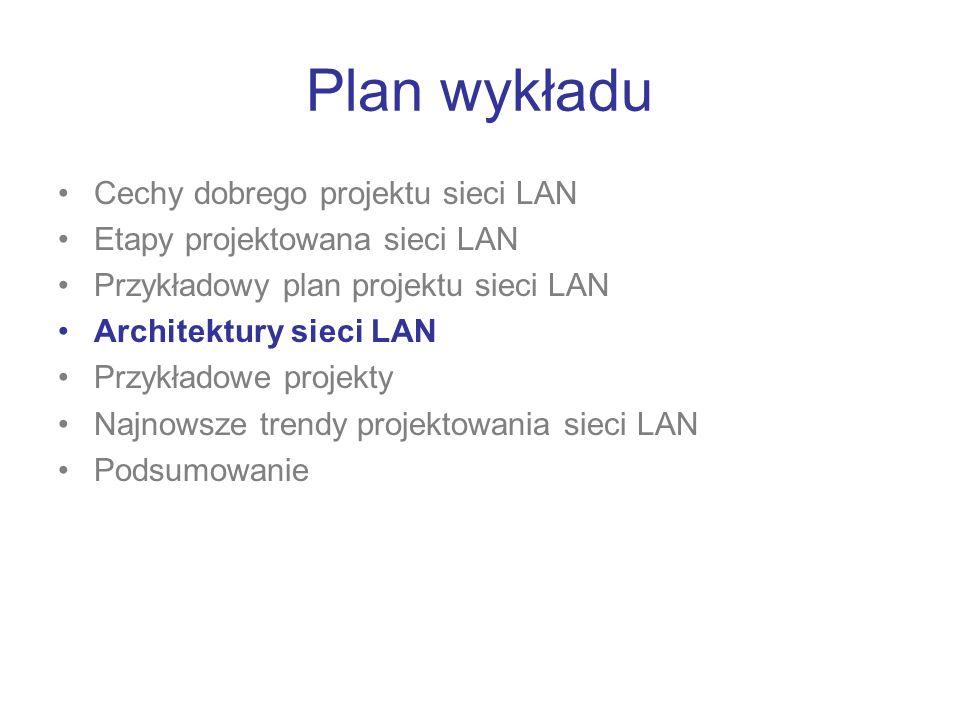 Plan wykładu Cechy dobrego projektu sieci LAN Etapy projektowana sieci LAN Przykładowy plan projektu sieci LAN Architektury sieci LAN Przykładowe proj