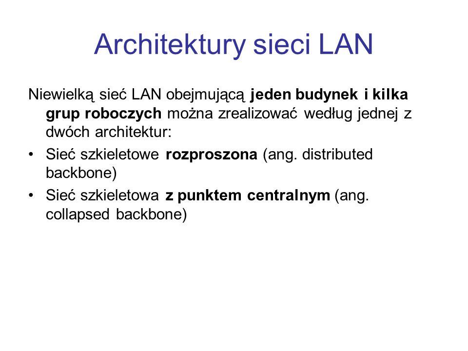 Architektury sieci LAN Niewielką sieć LAN obejmującą jeden budynek i kilka grup roboczych można zrealizować według jednej z dwóch architektur: Sieć szkieletowe rozproszona (ang.