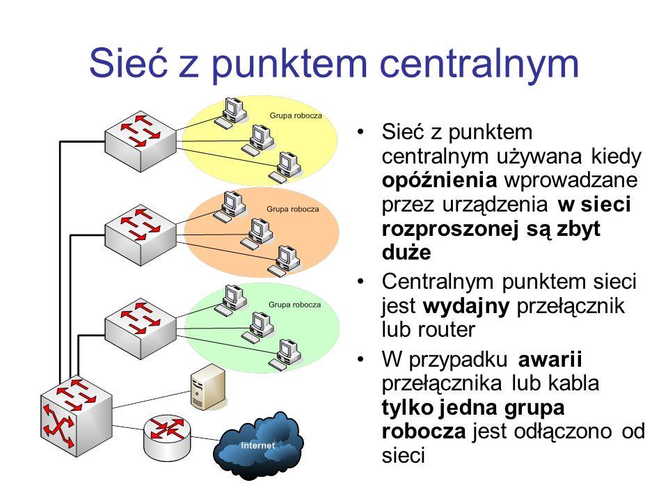 Sieć z punktem centralnym Sieć z punktem centralnym używana kiedy opóźnienia wprowadzane przez urządzenia w sieci rozproszonej są zbyt duże Centralnym punktem sieci jest wydajny przełącznik lub router W przypadku awarii przełącznika lub kabla tylko jedna grupa robocza jest odłączono od sieci