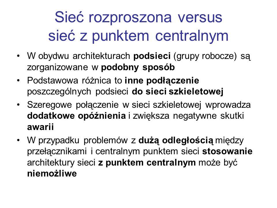 Sieć rozproszona versus sieć z punktem centralnym W obydwu architekturach podsieci (grupy robocze) są zorganizowane w podobny sposób Podstawowa różnic